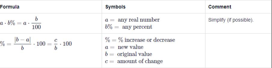 Math Formulas for the ASVAB Test